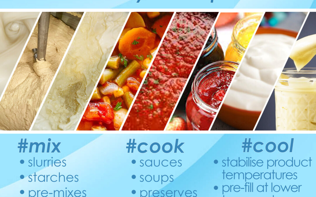 #mix #cook #cool – Flexible, Adaptive Technology